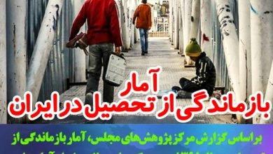 بازماندگی از تحصیل در ایران